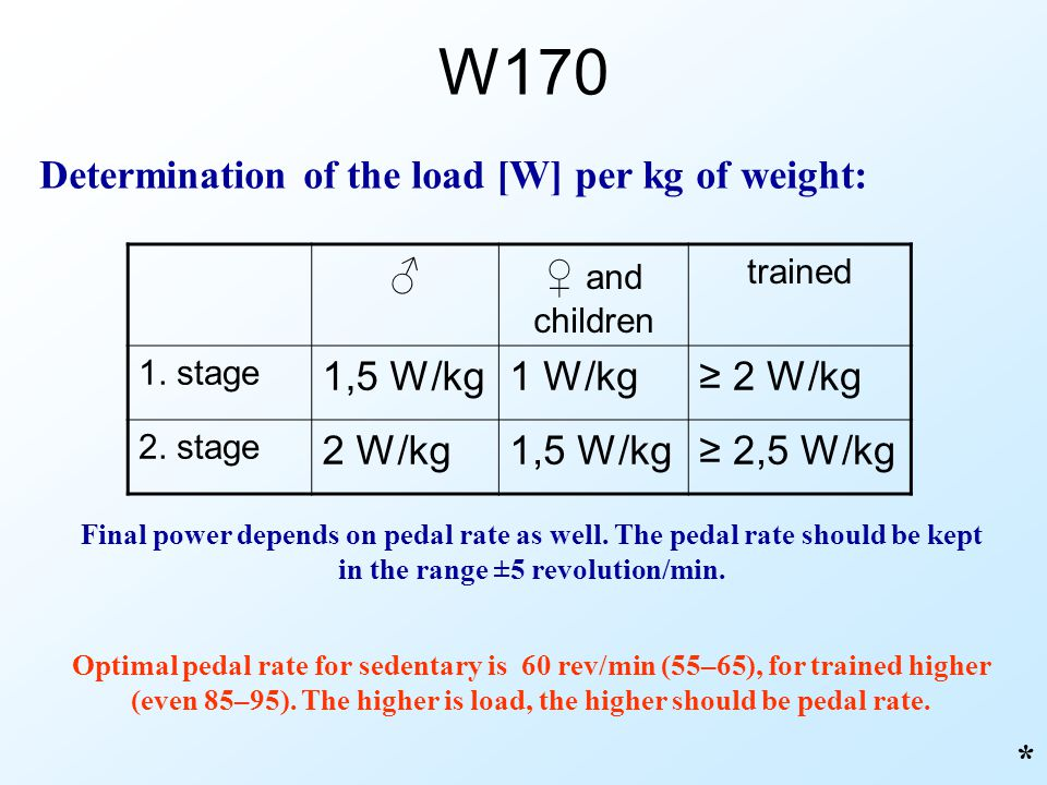 W170 Determination of the load [W] per kg of weight: ♂ ♀ and children